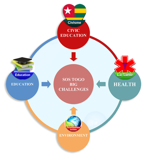 Our Four Forces Model